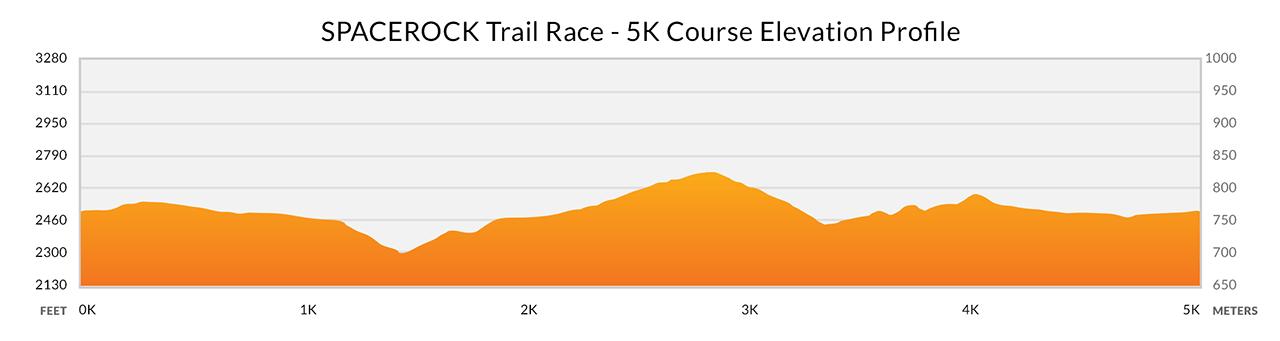 5K Elevation